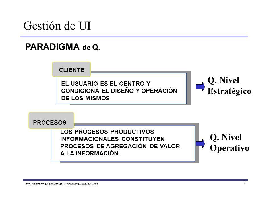 Gestión de UI Q PARADIGMA de Q. LOS PROCESOS PRODUCTIVOS INFORMACIONALES CONSTITUYEN PROCESOS DE AGREGACIÓN DE VALOR A LA INFORMACIÓN. PROCESOS EL USU