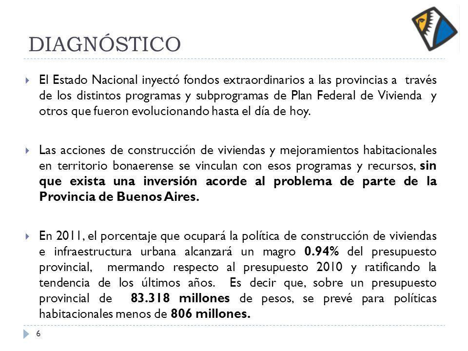 DIAGNÓSTICO El Estado Nacional inyectó fondos extraordinarios a las provincias a través de los distintos programas y subprogramas de Plan Federal de Vivienda y otros que fueron evolucionando hasta el día de hoy.