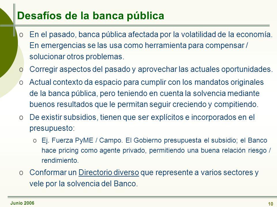 Junio 2006 10 Desafíos de la banca pública oEn el pasado, banca pública afectada por la volatilidad de la economía.
