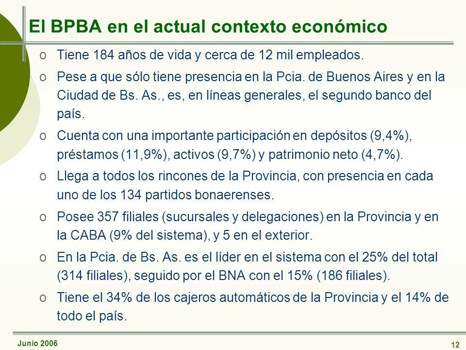 Junio 2006 12 El BPBA en el actual contexto económico oTiene 184 años de vida y cerca de 12 mil empleados.