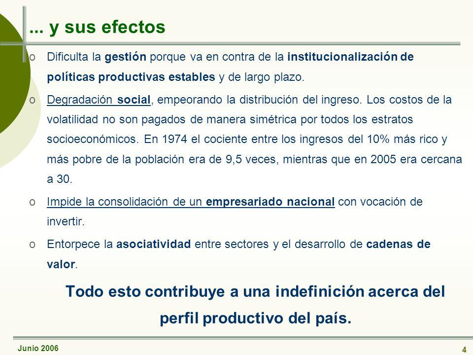 Junio 2006 15 Fuerza Campo oLínea diseñada entre el BPBA y el Ministerio de Asuntos Agrarios de la Pcia.