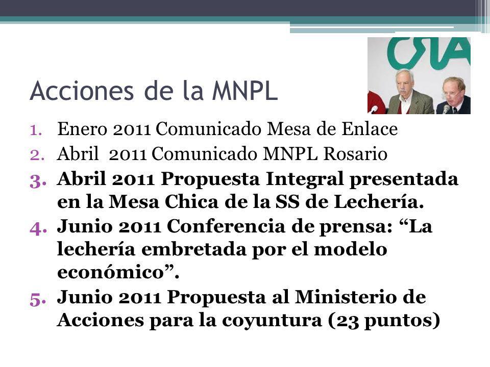 Acciones de la MNPL 1.Enero 2011 Comunicado Mesa de Enlace 2.Abril 2011 Comunicado MNPL Rosario 3.Abril 2011 Propuesta Integral presentada en la Mesa