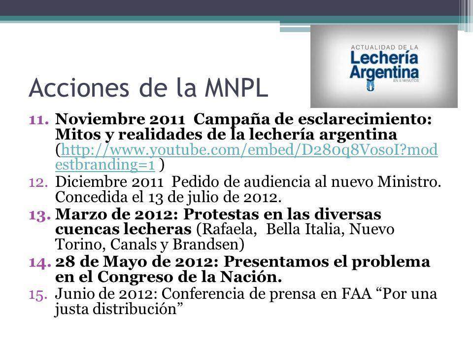 Acciones de la MNPL 11.Noviembre 2011 Campaña de esclarecimiento: Mitos y realidades de la lechería argentina (http://www.youtube.com/embed/D280q8Voso