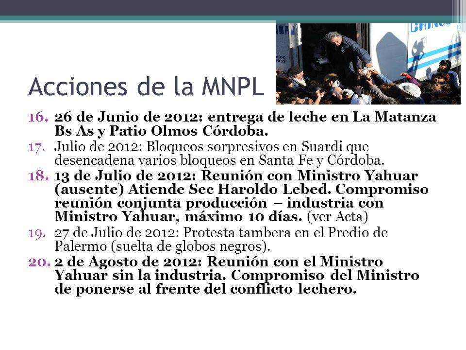 Acciones de la MNPL 16.26 de Junio de 2012: entrega de leche en La Matanza Bs As y Patio Olmos Córdoba. 17.Julio de 2012: Bloqueos sorpresivos en Suar