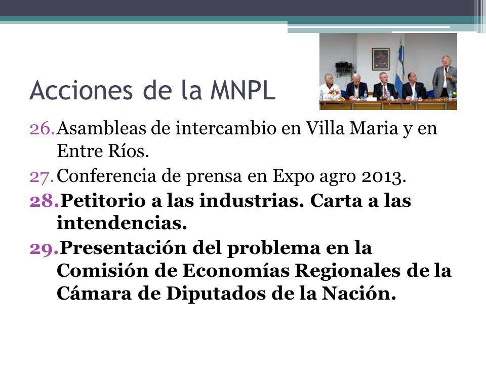 Acciones de la MNPL 26.Asambleas de intercambio en Villa Maria y en Entre Ríos. 27.Conferencia de prensa en Expo agro 2013. 28.Petitorio a las industr