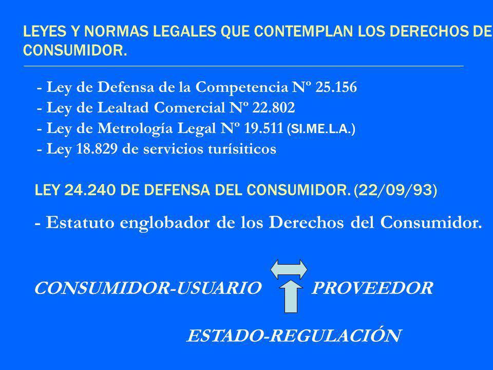 LEYES Y NORMAS LEGALES QUE CONTEMPLAN LOS DERECHOS DEL CONSUMIDOR.