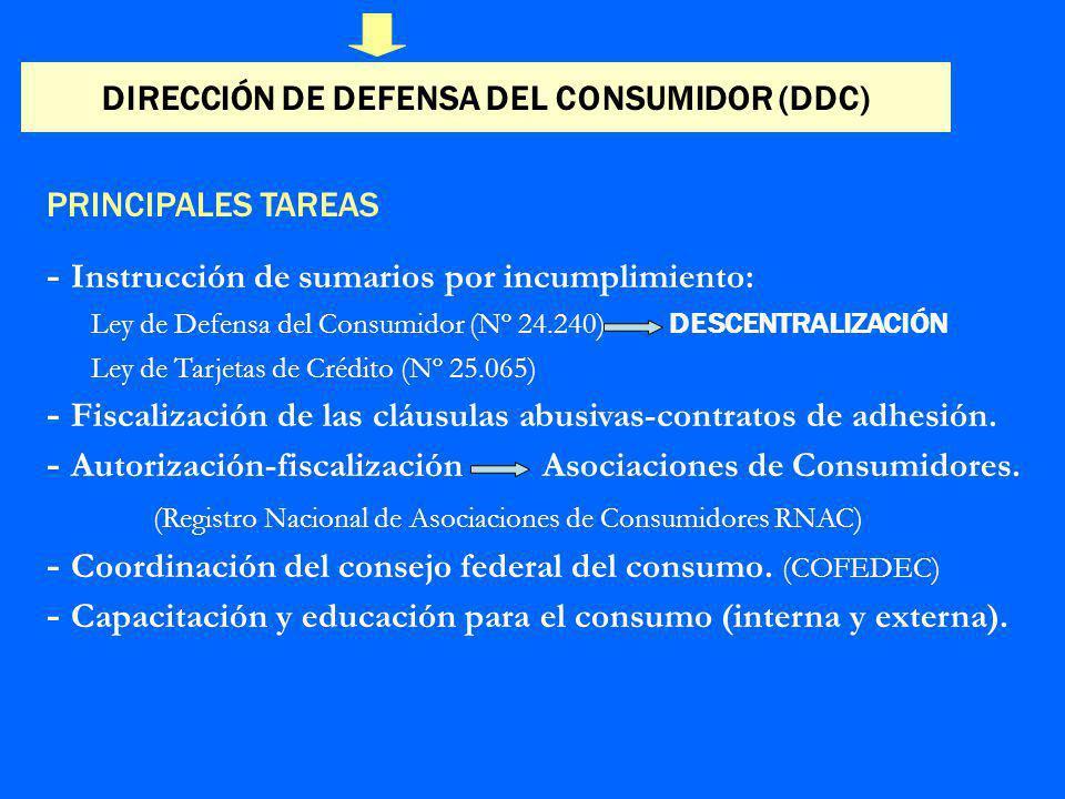 PRINCIPALES TAREAS - Instrucción de sumarios por incumplimiento: Ley de Defensa del Consumidor (Nº 24.240) DESCENTRALIZACIÓN Ley de Tarjetas de Crédito (Nº 25.065) - Fiscalización de las cláusulas abusivas-contratos de adhesión.