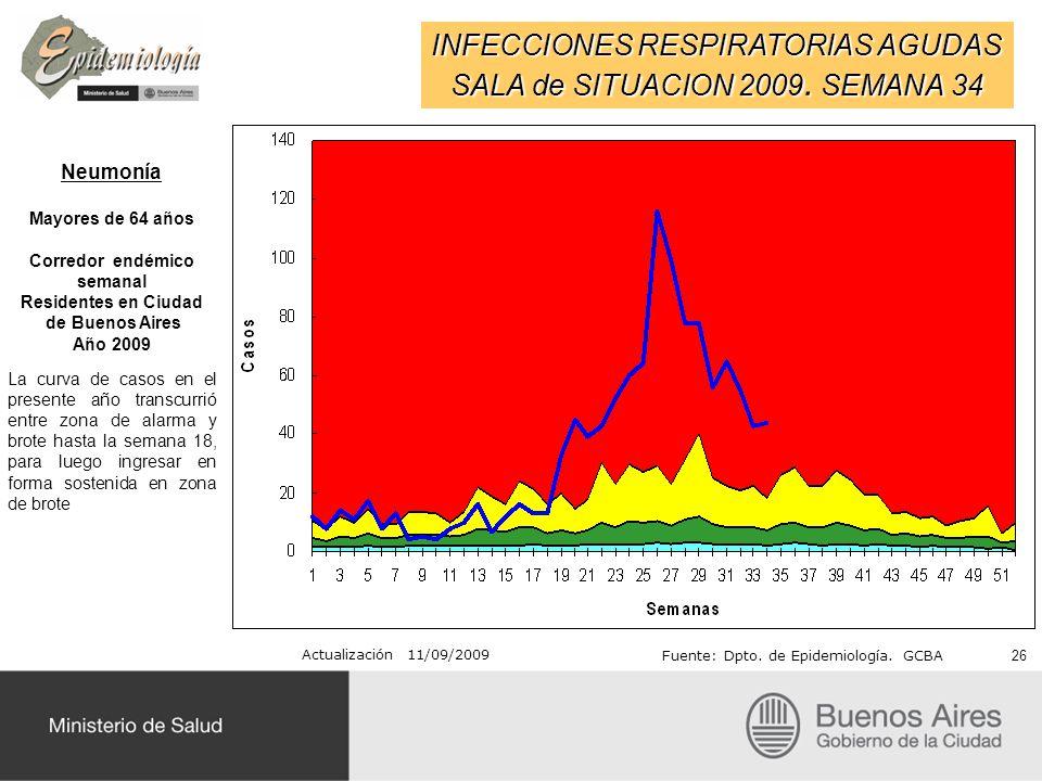 INFECCIONES RESPIRATORIAS AGUDAS SALA de SITUACION 2009. SEMANA 34 Actualización 11/09/2009 Fuente: Dpto. de Epidemiología. GCBA Neumonía Mayores de 6