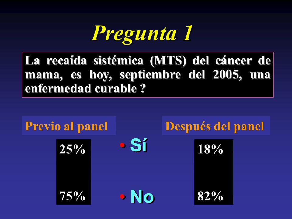 Pregunta 1 La recaída sistémica (MTS) del cáncer de mama, es hoy, septiembre del 2005, una enfermedad curable .