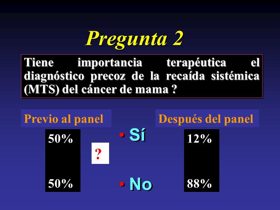 Pregunta 2 Tiene importancia terapéutica el diagnóstico precoz de la recaída sistémica (MTS) del cáncer de mama .