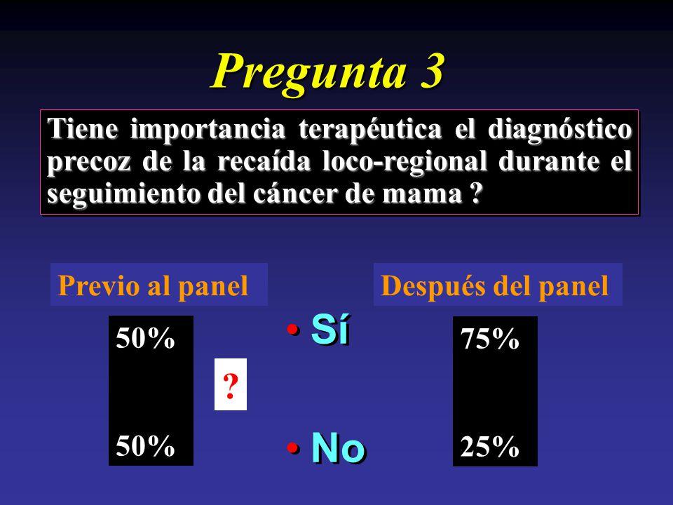 Pregunta 3 Tiene importancia terapéutica el diagnóstico precoz de la recaída loco-regional durante el seguimiento del cáncer de mama .