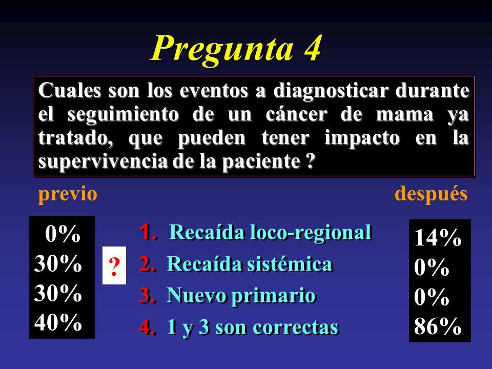 Pregunta 4 Cuales son los eventos a diagnosticar durante el seguimiento de un cáncer de mama ya tratado, que pueden tener impacto en la supervivencia de la paciente .
