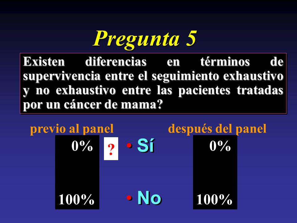 Pregunta 5 Existen diferencias en términos de supervivencia entre el seguimiento exhaustivo y no exhaustivo entre las pacientes tratadas por un cáncer de mama.