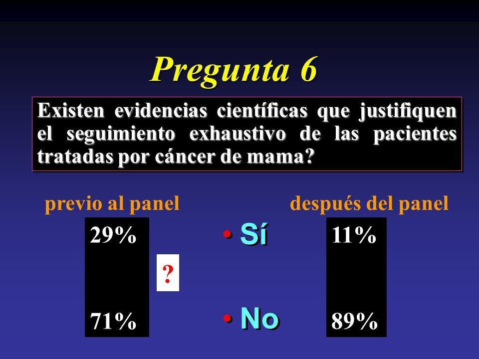 Pregunta 6 Existen evidencias científicas que justifiquen el seguimiento exhaustivo de las pacientes tratadas por cáncer de mama.