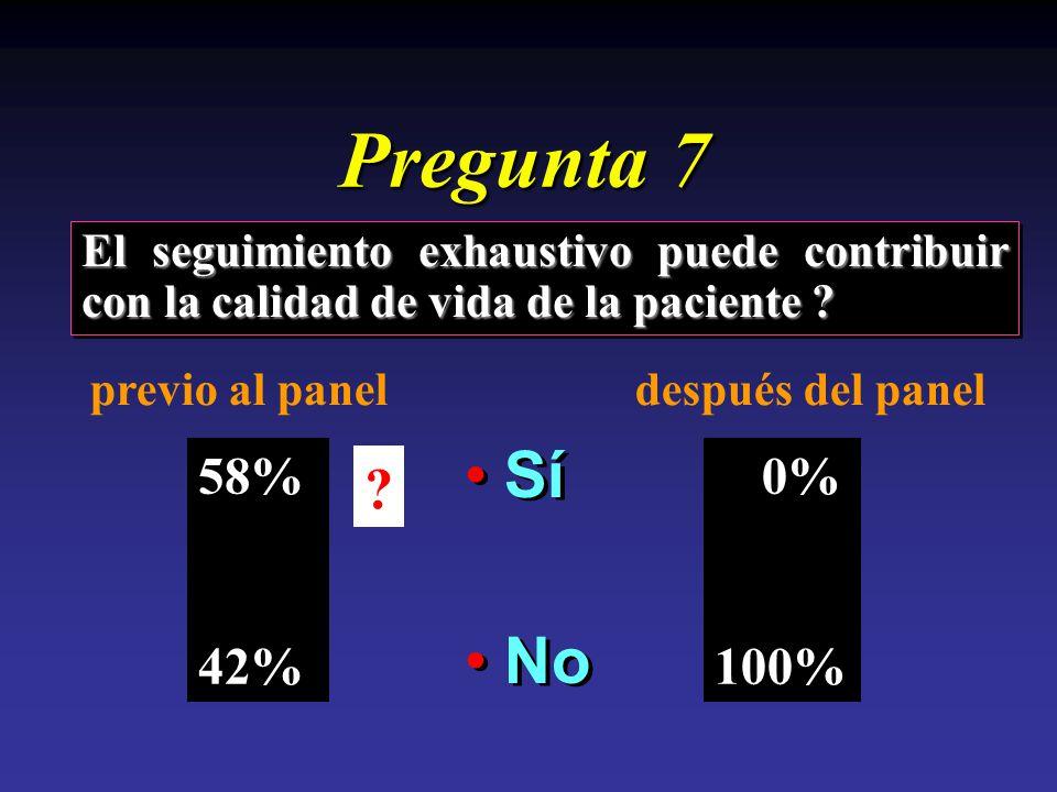 Pregunta 7 El seguimiento exhaustivo puede contribuir con la calidad de vida de la paciente .