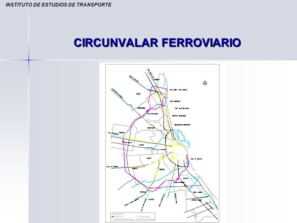 CIRCUNVALAR FERROVIARIO INSTITUTO DE ESTUDIOS DE TRANSPORTE