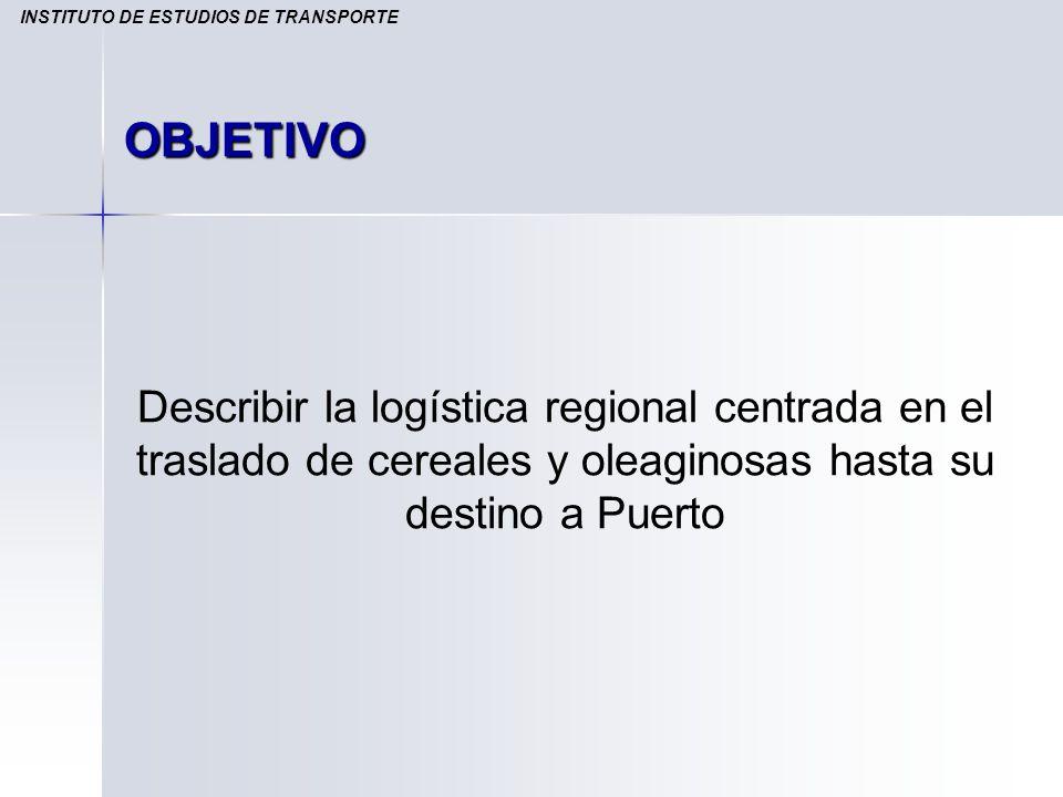 OBJETIVO Describir la logística regional centrada en el traslado de cereales y oleaginosas hasta su destino a Puerto INSTITUTO DE ESTUDIOS DE TRANSPOR