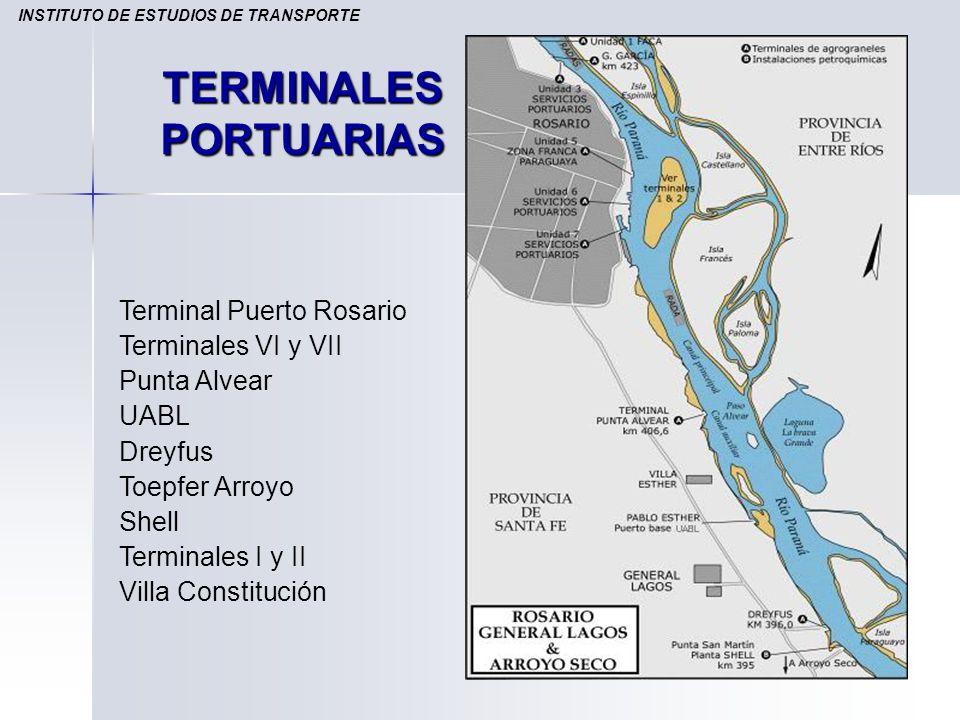 Terminal Puerto Rosario Terminales VI y VII Punta Alvear UABL Dreyfus Toepfer Arroyo Shell Terminales I y II Villa Constitución INSTITUTO DE ESTUDIOS