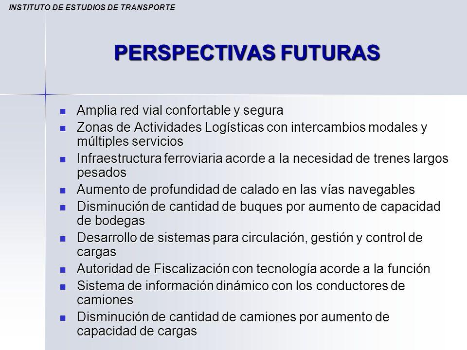 PERSPECTIVAS FUTURAS Amplia red vial confortable y segura Amplia red vial confortable y segura Zonas de Actividades Logísticas con intercambios modale