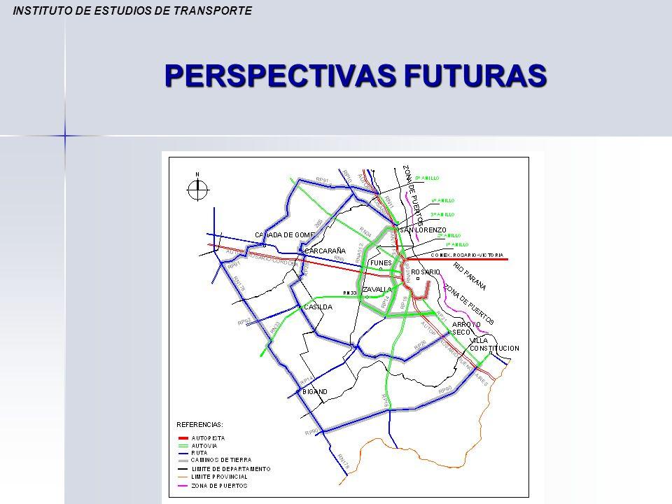 PERSPECTIVAS FUTURAS INSTITUTO DE ESTUDIOS DE TRANSPORTE