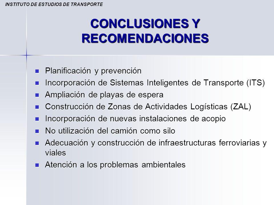 CONCLUSIONES Y RECOMENDACIONES Planificación y prevención Planificación y prevención Incorporación de Sistemas Inteligentes de Transporte (ITS) Incorp