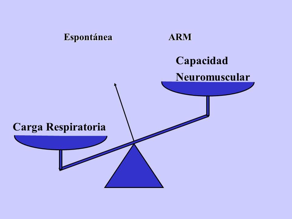 Carga Respiratoria Capacidad NeuromuscularEspontáneaARM