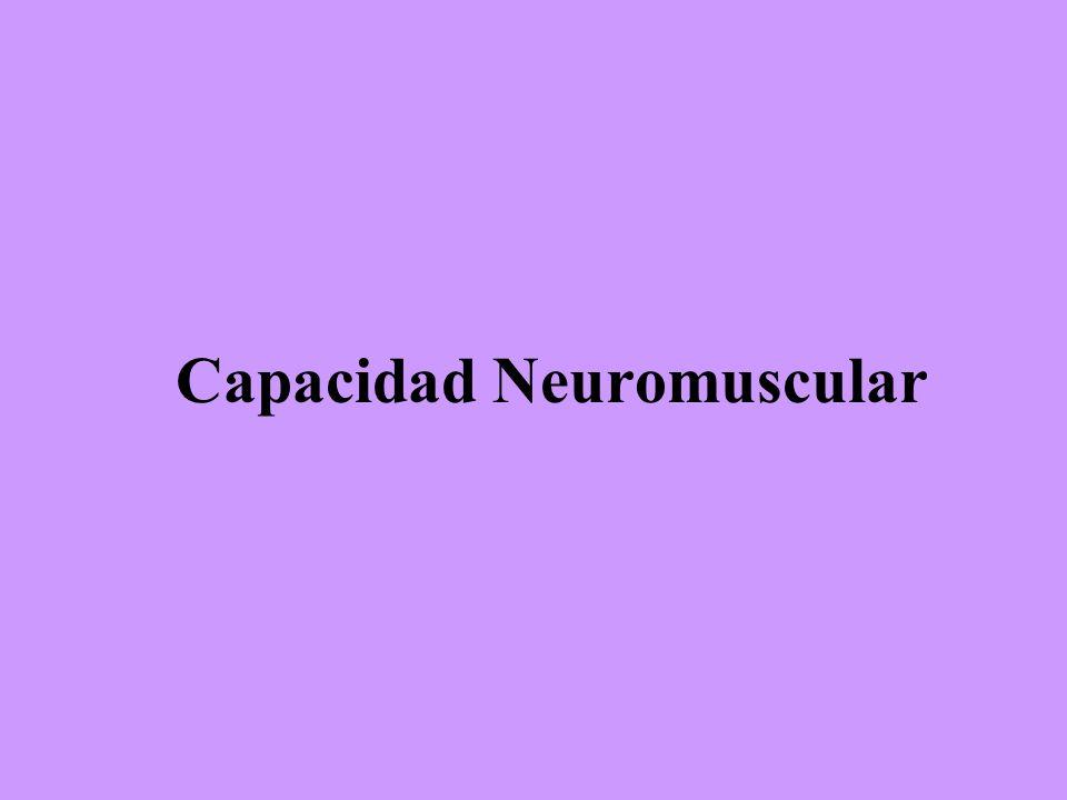 Capacidad Neuromuscular