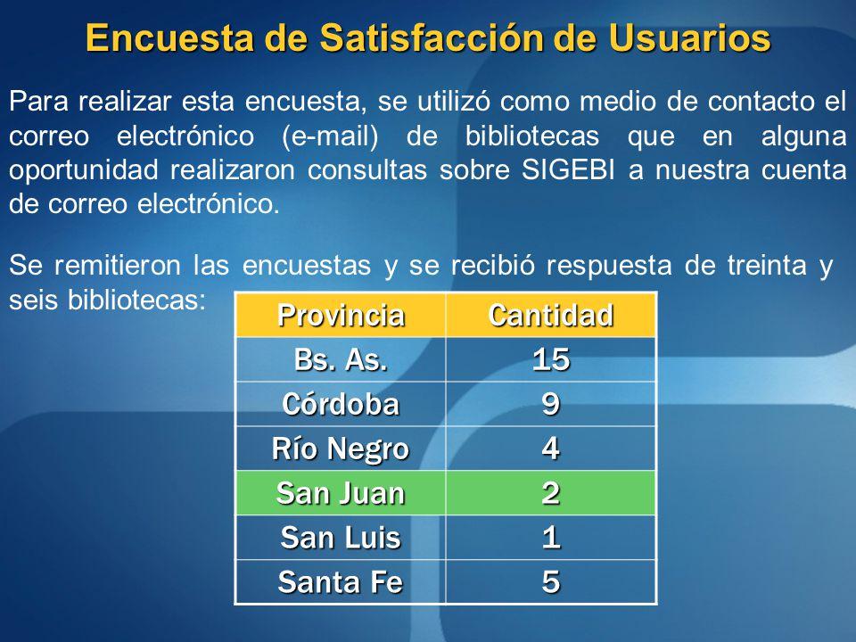 Encuesta de Satisfacción de Usuarios Módulo Cant.de B.P.