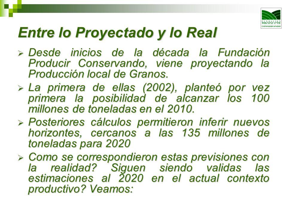 Entre lo Proyectado y lo Real Desde inicios de la década la Fundación Producir Conservando, viene proyectando la Producción local de Granos. Desde ini