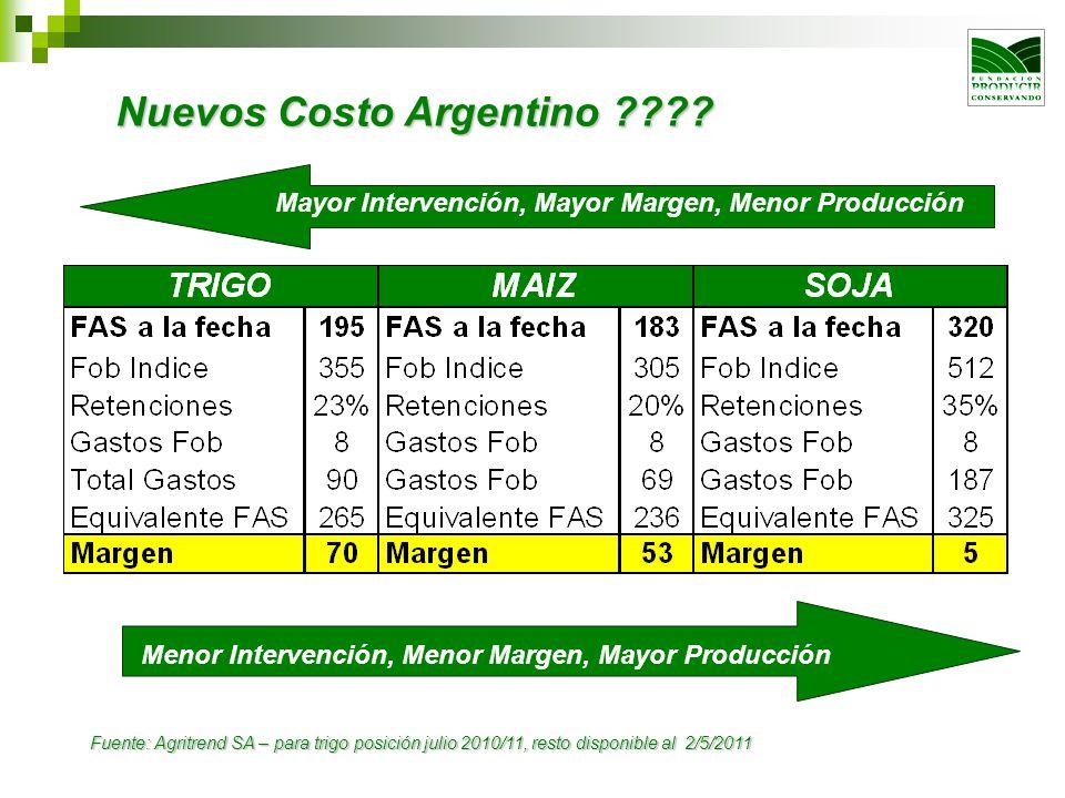 Nuevos Costo Argentino ???? Fuente: Agritrend SA – para trigo posición julio 2010/11, resto disponible al 2/5/2011 Menor Intervención, Menor Margen, M