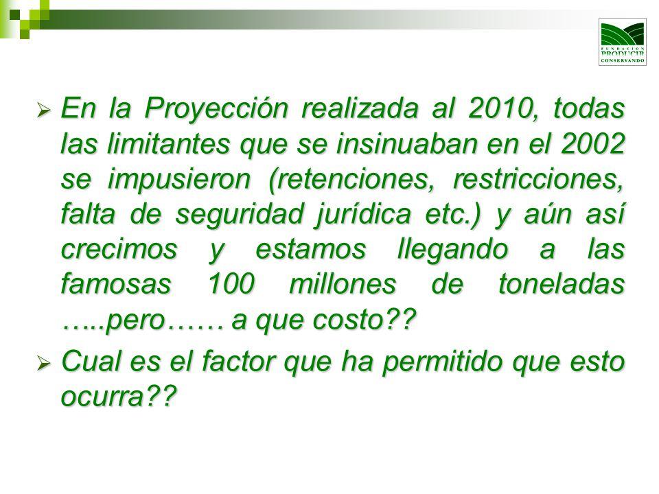 En la Proyección realizada al 2010, todas las limitantes que se insinuaban en el 2002 se impusieron (retenciones, restricciones, falta de seguridad ju