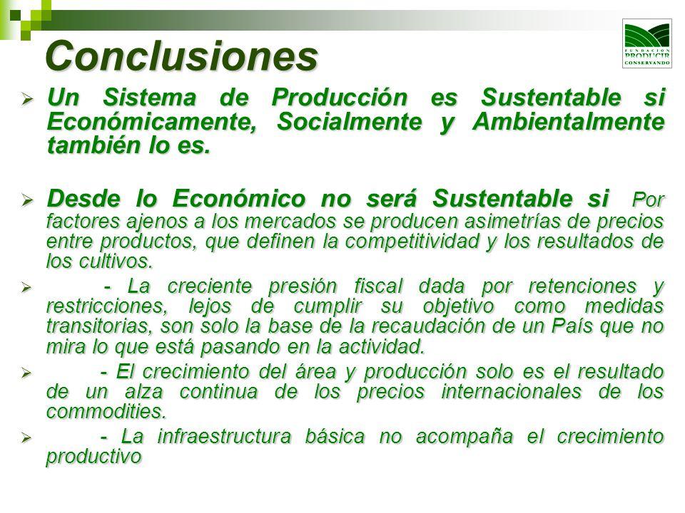 Conclusiones Un Sistema de Producción es Sustentable si Económicamente, Socialmente y Ambientalmente también lo es. Un Sistema de Producción es Susten
