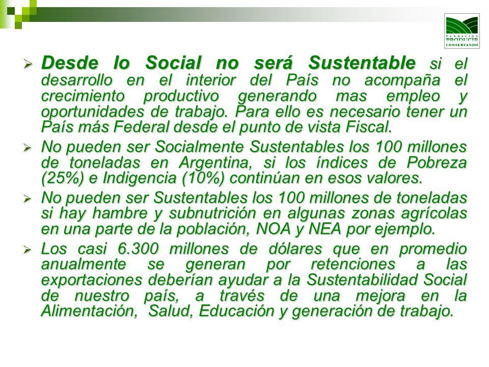 Desde lo Social no será Sustentable si el desarrollo en el interior del País no acompaña el crecimiento productivo generando mas empleo y oportunidade