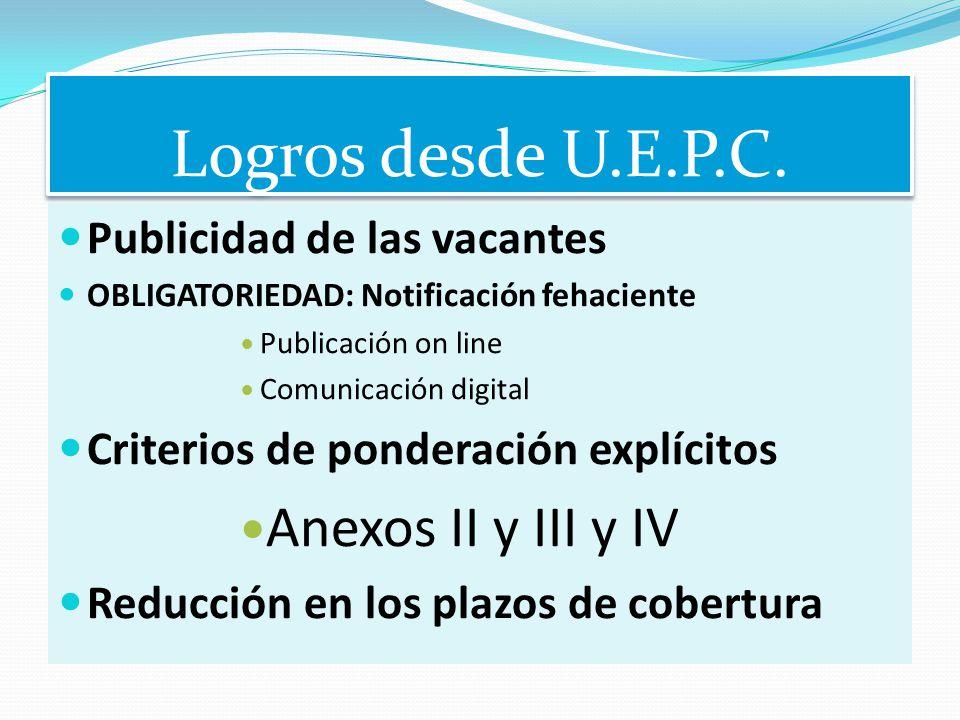 Logros desde U.E.P.C. Publicidad de las vacantes OBLIGATORIEDAD: Notificación fehaciente Publicación on line Comunicación digital Criterios de pondera
