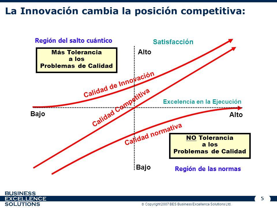 Copyright 2007 BES Business Excellence Solutions Ltd. 5 La Innovación cambia la posición competitiva: Excelencia en la Ejecución Satisfacción Alto Baj