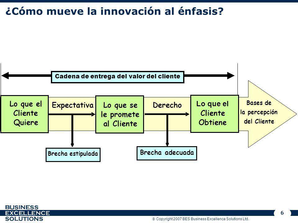 Copyright 2007 BES Business Excellence Solutions Ltd. 6 ¿Cómo mueve la innovación al énfasis? Lo que el Cliente Quiere Lo que se le promete al Cliente
