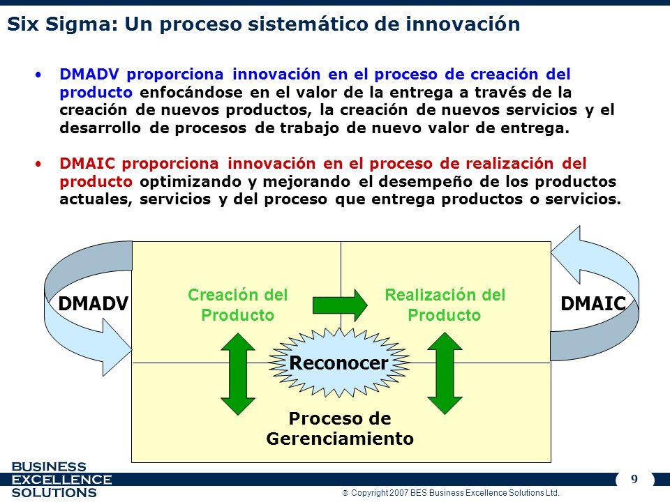 Copyright 2007 BES Business Excellence Solutions Ltd. 9 Six Sigma: Un proceso sistemático de innovación DMADV proporciona innovación en el proceso de