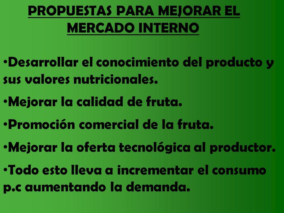 PROPUESTAS PARA MEJORAR EL MERCADO INTERNO Desarrollar el conocimiento del producto y sus valores nutricionales. Mejorar la calidad de fruta. Promoció