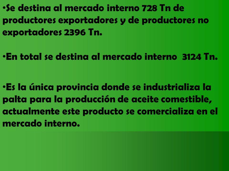 Se destina al mercado interno 728 Tn de productores exportadores y de productores no exportadores 2396 Tn. En total se destina al mercado interno 3124