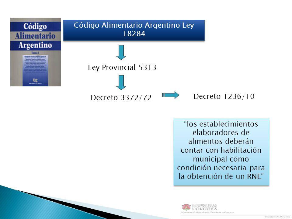 Código Alimentario Argentino Ley 18284 Ley Provincial 5313 Decreto 3372/72 los establecimientos elaboradores de alimentos deberán contar con habilitación municipal como condición necesaria para la obtención de un RNE Decreto 1236/10