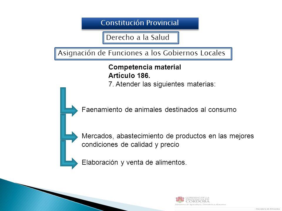 Derecho a la Salud Asignación de Funciones a los Gobiernos Locales Faenamiento de animales destinados al consumo Mercados, abastecimiento de productos