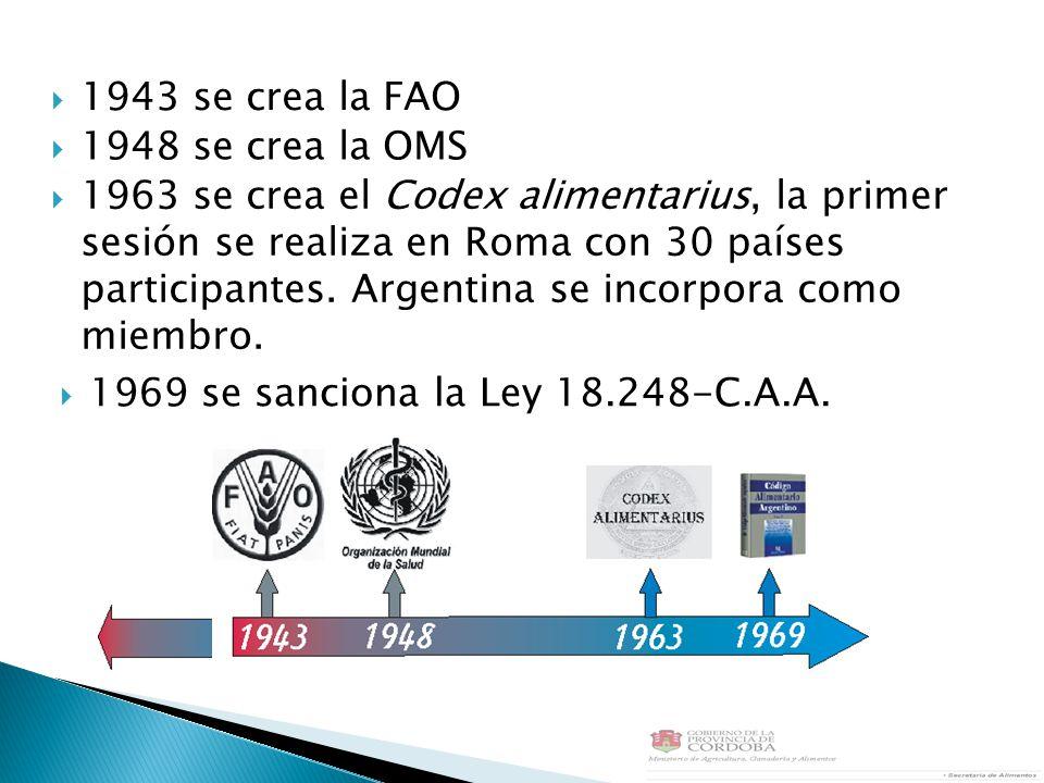 1943 se crea la FAO 1948 se crea la OMS 1963 se crea el Codex alimentarius, la primer sesión se realiza en Roma con 30 países participantes. Argentina