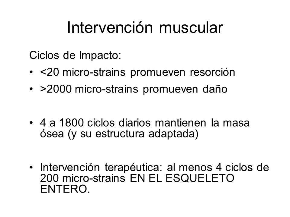 Intervención muscular Ciclos de Impacto: <20 micro-strains promueven resorción >2000 micro-strains promueven daño 4 a 1800 ciclos diarios mantienen la