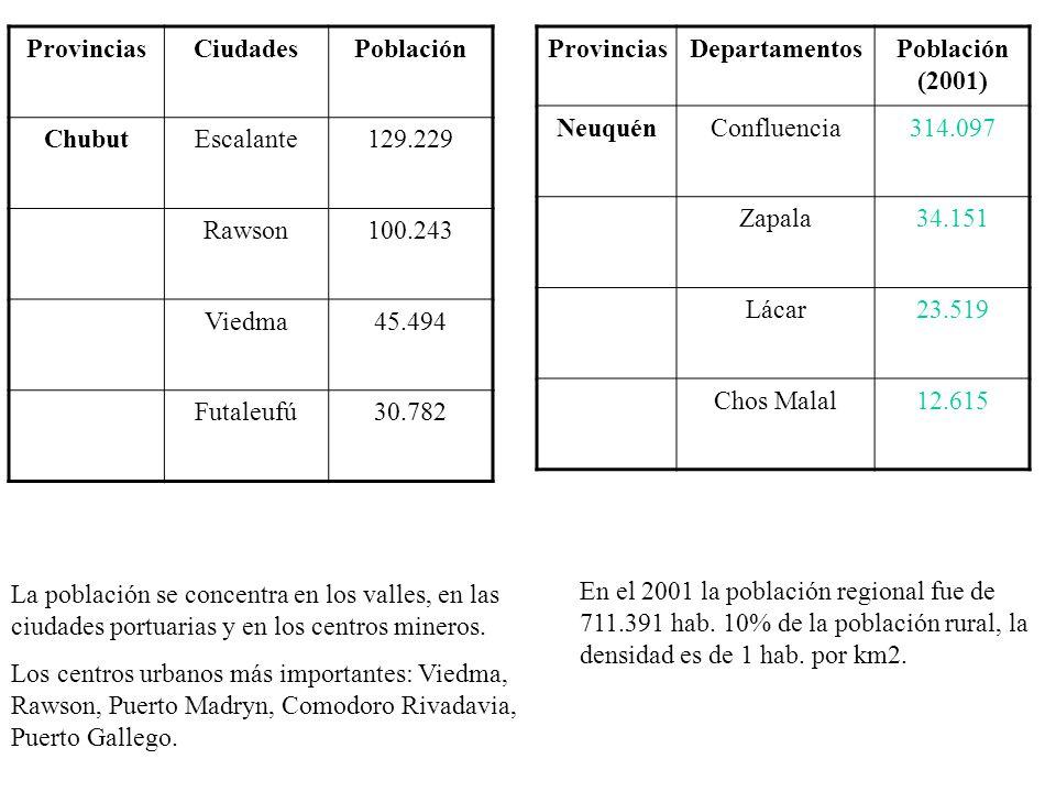ProvinciasCiudadesPoblación ChubutEscalante129.229 Rawson100.243 Viedma45.494 Futaleufú30.782 ProvinciasDepartamentosPoblación (2001) NeuquénConfluenc