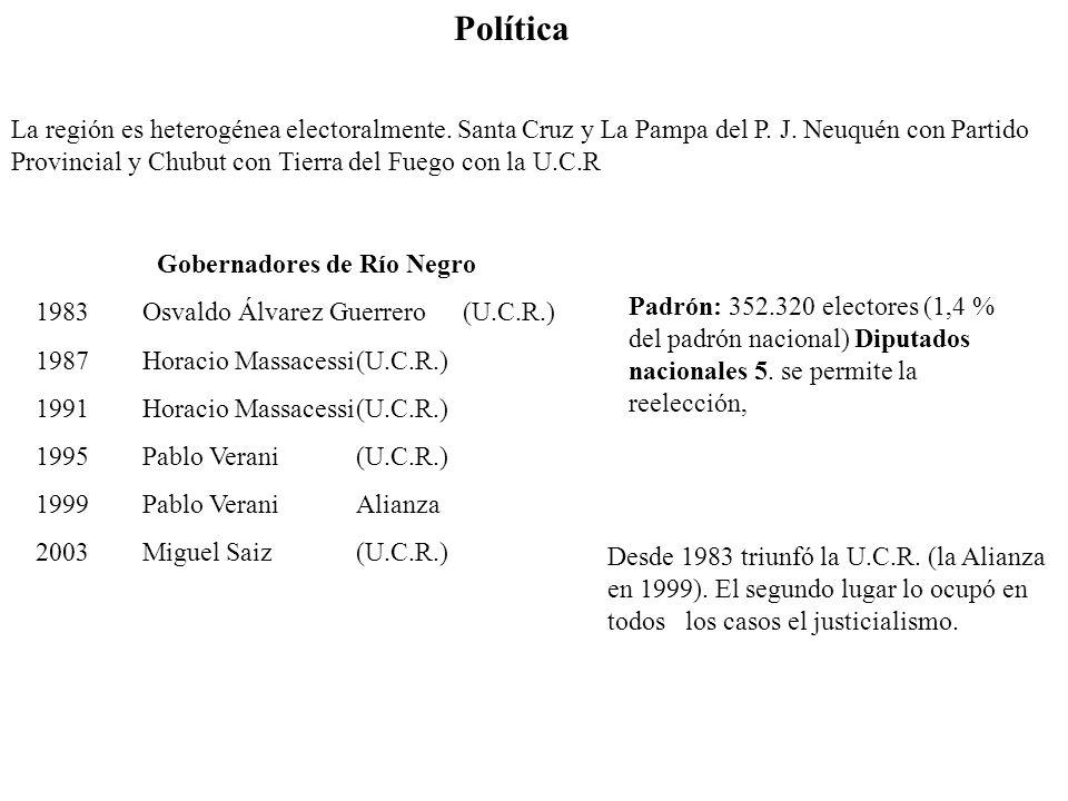 Política Padrón: 352.320 electores (1,4 % del padrón nacional) Diputados nacionales 5. se permite la reelección, Desde 1983 triunfó la U.C.R. (la Alia