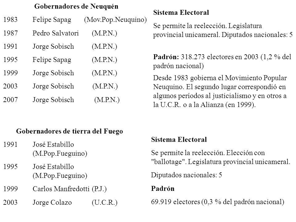 Sistema Electoral Se permite la reelección. Legislatura provincial unicameral. Diputados nacionales: 5 Padrón: 318.273 electores en 2003 (1,2 % del pa