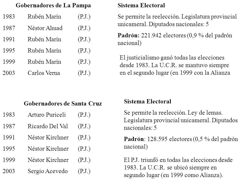 Sistema Electoral Se permite la reelección. Legislatura provincial unicameral. Diputados nacionales: 5 Padrón: 221.942 electores (0,9 % del padrón nac