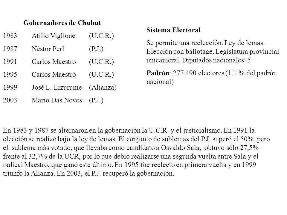 Sistema Electoral Se permite una reelección. Ley de lemas. Elección con ballotage. Legislatura provincial unicameral. Diputados nacionales: 5 Padrón: