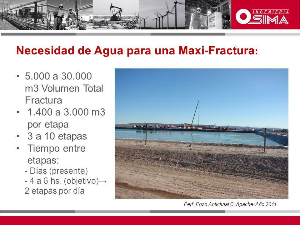 Situación Actual Argentina: Almacenamiento Central: El agua necesaria se acumula en represas y/o tanques.