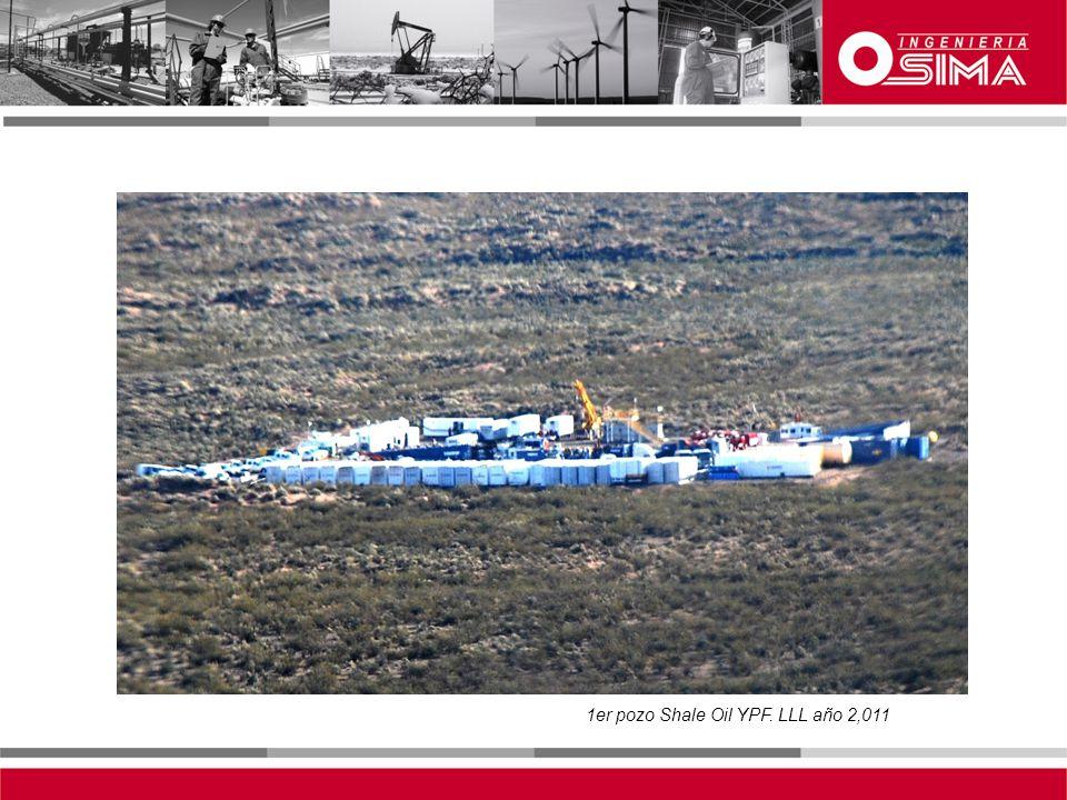 Situación Actual USA - Canadá: Almacenamiento central: –Represas excavadas, revestidos con geotextiles (50.000 m3 o más).